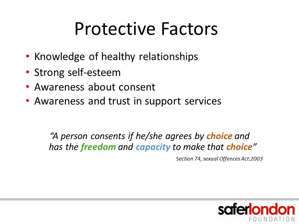 "Protective Factors Knowledge of healthy relationships Strong self-esteem Awareness about consent Awareness and trust in support services ""A person con"