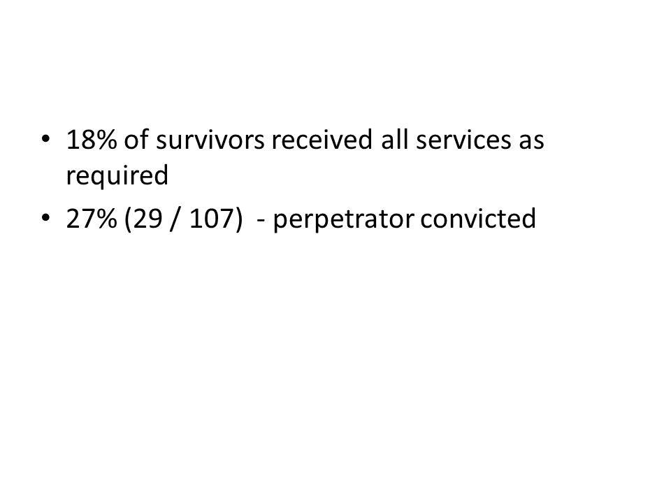 18% of survivors received all services as required 27% (29 / 107) - perpetrator convicted