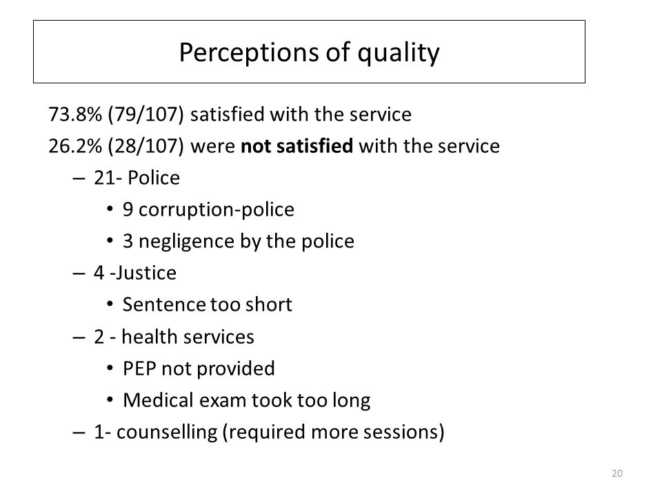 Perceptions of quality 73.8% (79/107) satisfied with the service 26.2% (28/107) were not satisfied with the service – 21- Police 9 corruption-police 3 negligence by the police – 4 -Justice Sentence too short – 2 - health services PEP not provided Medical exam took too long – 1- counselling (required more sessions) 20