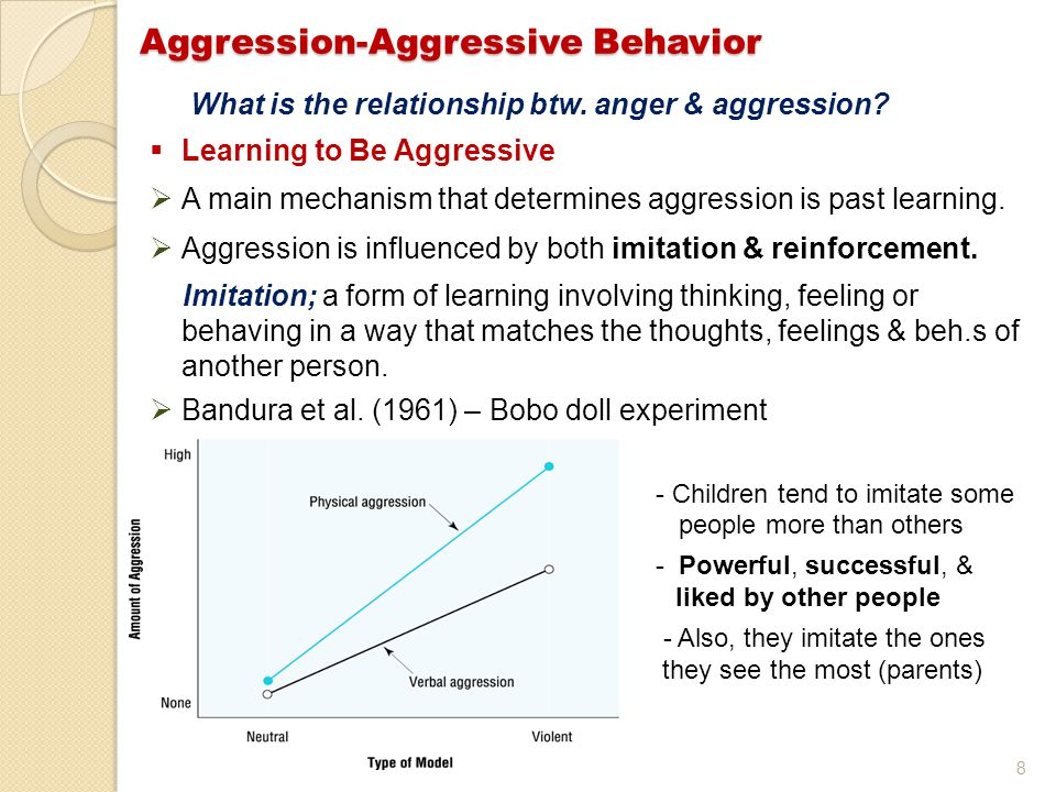 8 What is the relationship btw. anger & aggression.