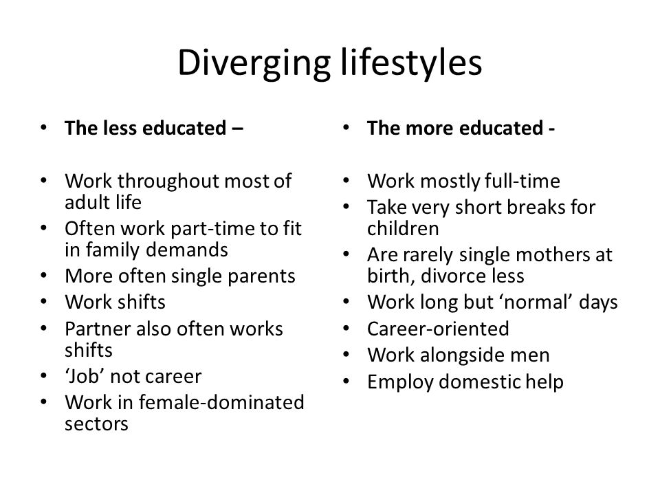 Diverging lifestyles The less educated – Work throughout most of adult life Often work part-time to fit in family demands More often single parents Work shifts Partner also often works shifts 'Job' not career Work in female-dominated sectors The more educated - Work mostly full-time Take very short breaks for children Are rarely single mothers at birth, divorce less Work long but 'normal' days Career-oriented Work alongside men Employ domestic help
