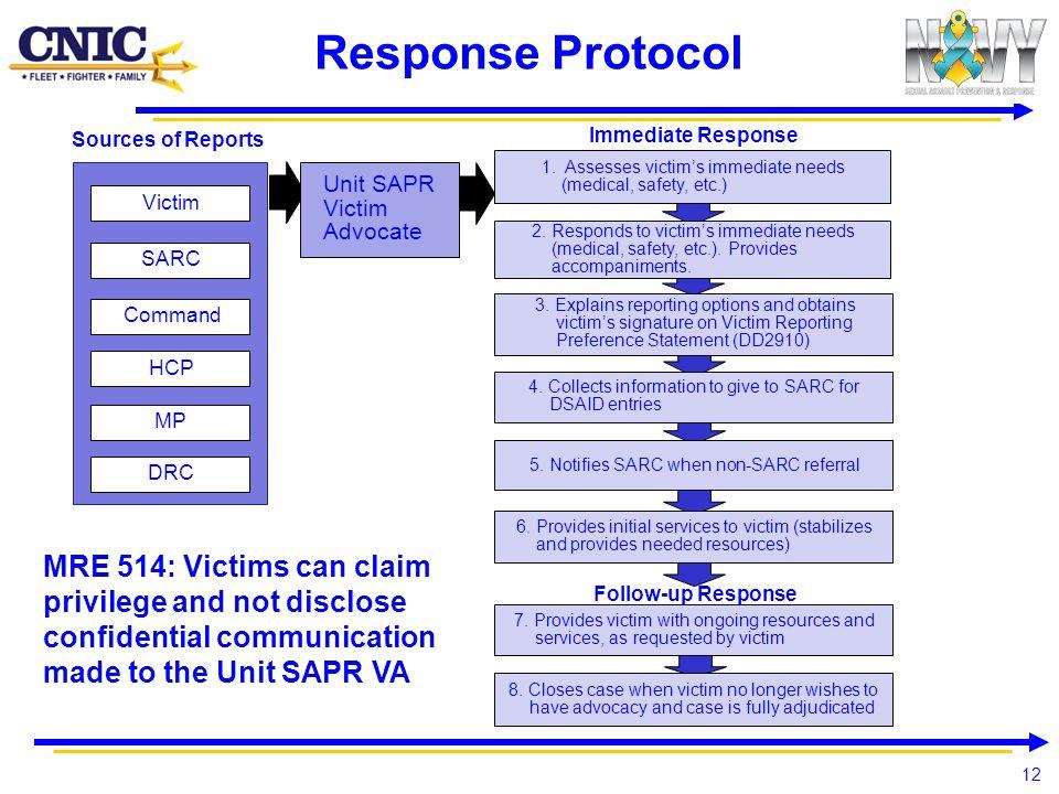 12 Response Protocol 12 Victim HCP MP SARC Unit SAPR Victim Advocate Command 1. Assesses victim's immediate needs (medical, safety, etc.) 2. Responds