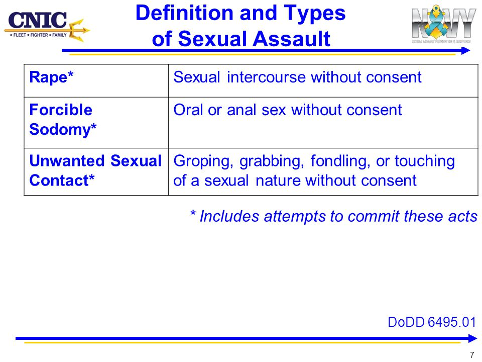 7 Definition and Types of Sexual Assault Rape*Sexual intercourse without consent Forcible Sodomy* Oral or anal sex without consent Unwanted Sexual Con