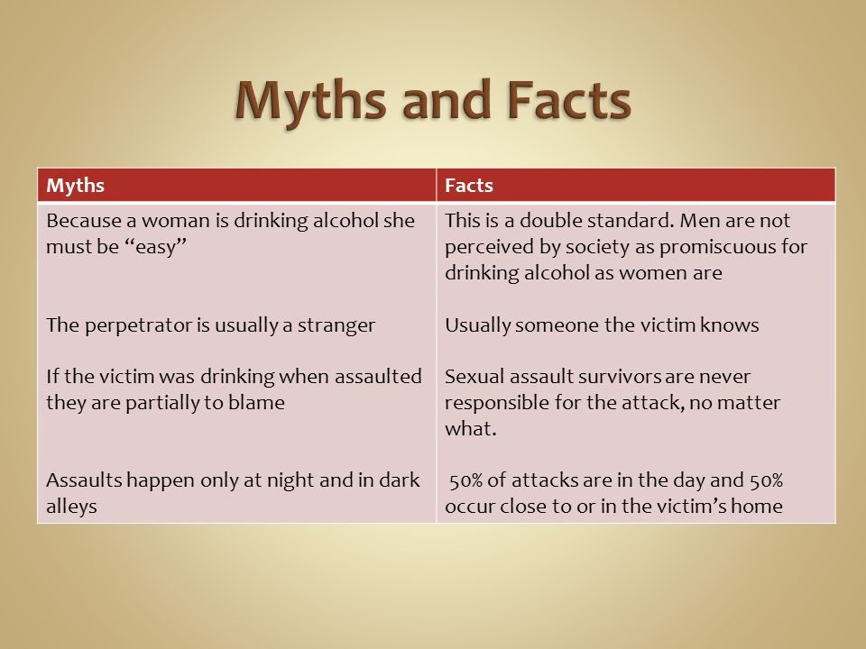 Sexual assault includes any forced or coerced sexual acts.