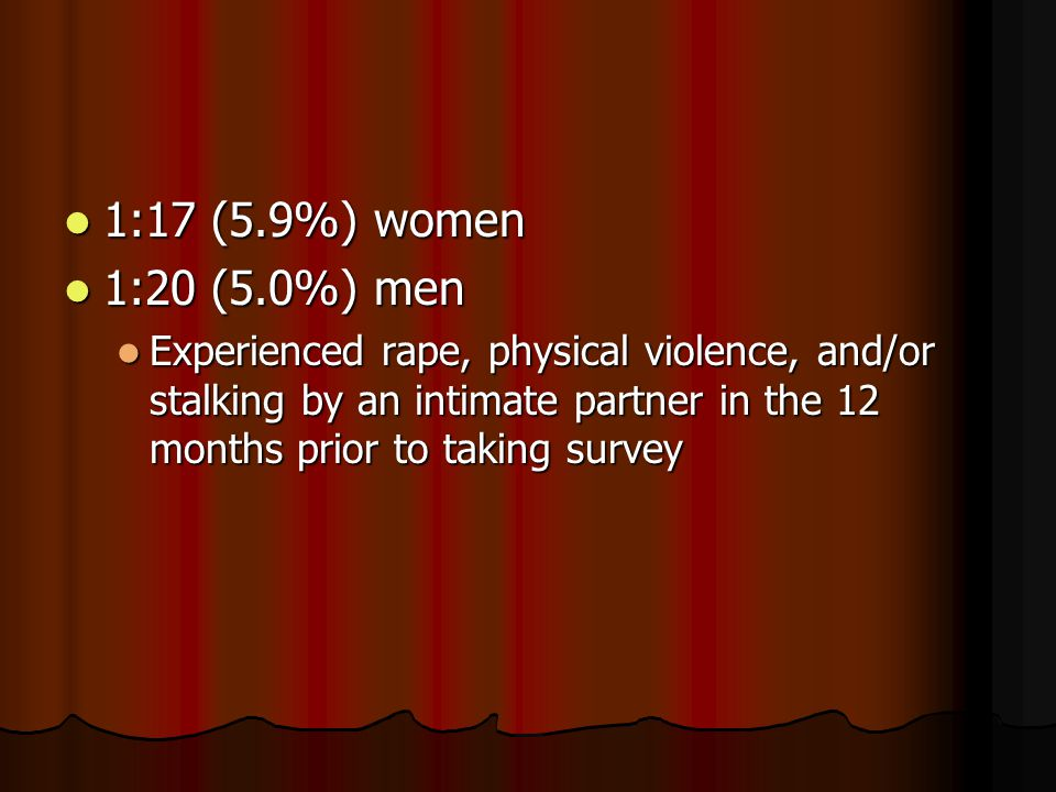 1:17 (5.9%) women 1:17 (5.9%) women 1:20 (5.0%) men 1:20 (5.0%) men Experienced rape, physical violence, and/or stalking by an intimate partner in the