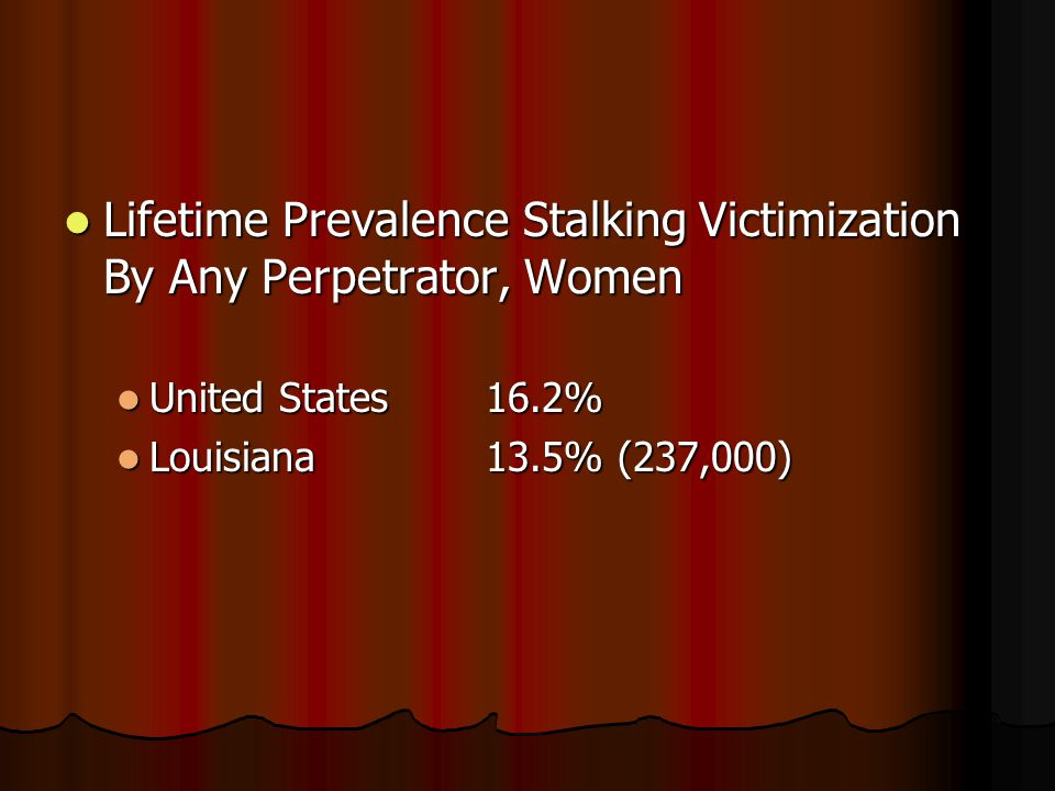 Lifetime Prevalence Stalking Victimization By Any Perpetrator, Women Lifetime Prevalence Stalking Victimization By Any Perpetrator, Women United States16.2% United States16.2% Louisiana13.5% (237,000) Louisiana13.5% (237,000)