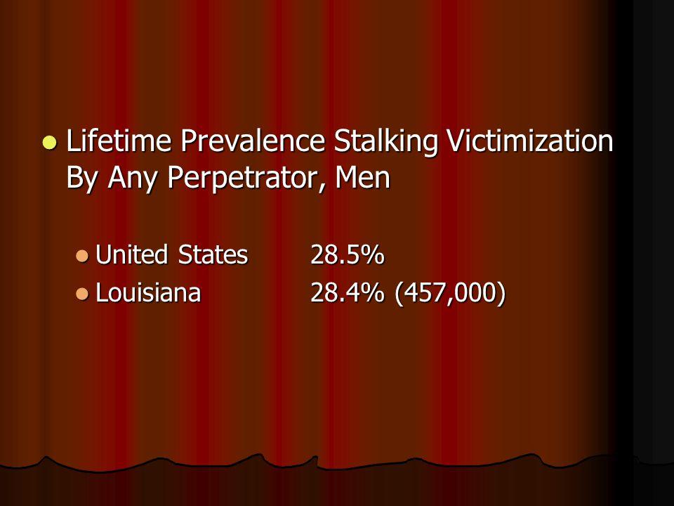 Lifetime Prevalence Stalking Victimization By Any Perpetrator, Men Lifetime Prevalence Stalking Victimization By Any Perpetrator, Men United States28.5% United States28.5% Louisiana28.4% (457,000) Louisiana28.4% (457,000)