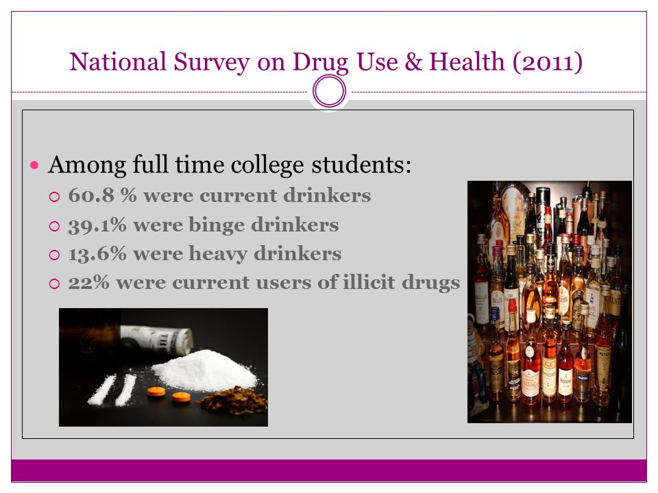 National Survey on Drug Use & Health (2011) Among full time college students:  60.8 % were current drinkers  39.1% were binge drinkers  13.6% were heavy drinkers  22% were current users of illicit drugs