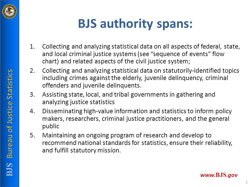 BJS Bureau of Justice Statistics www. BJS.gov BJS authority spans: 1.Collecting and analyzing statistical data on all aspects of federal, state, and l