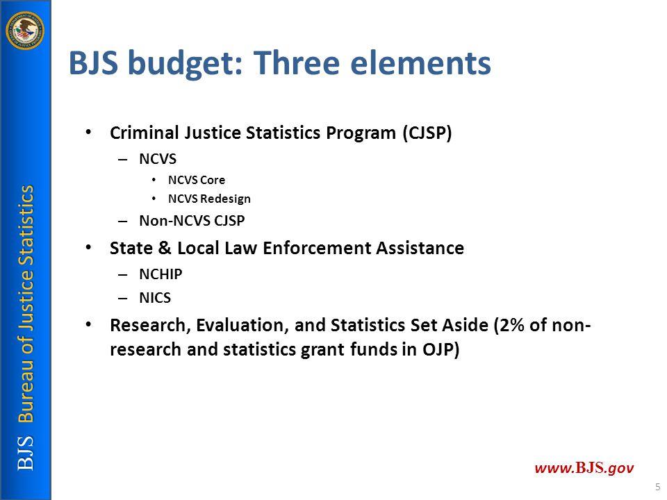 BJS Bureau of Justice Statistics www. BJS.gov BJS budget: Three elements Criminal Justice Statistics Program (CJSP) – NCVS NCVS Core NCVS Redesign – N