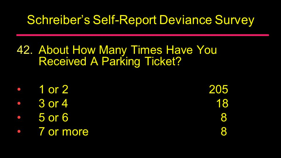 Schreiber's Self-Report Deviance Survey I Believe I Have Committed …. 36. 36.Embezzlement 1 37. 37.Perjury 12 38. 38.Blackmail 39 39. 39.Kidnapping 3