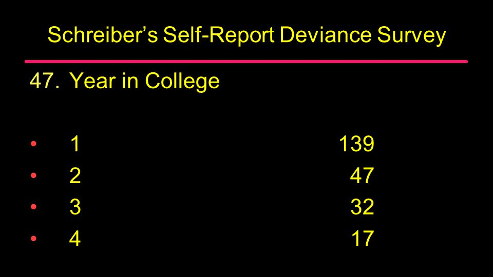 Schreiber's Self-Report Deviance Survey 46. 46.Your Age: 18 years old or less 105 19 years old 56 20 years old 32 21 years old or more 44