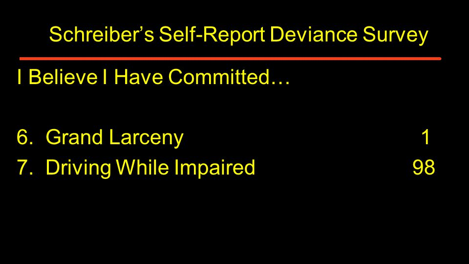 Schreiber's Self-Report Deviance Survey Fall 2011 N = 242 I Believe I Have Committed …. 1. 1.A Parking Violation149 2. 2.Moving Traffic Violation174 3
