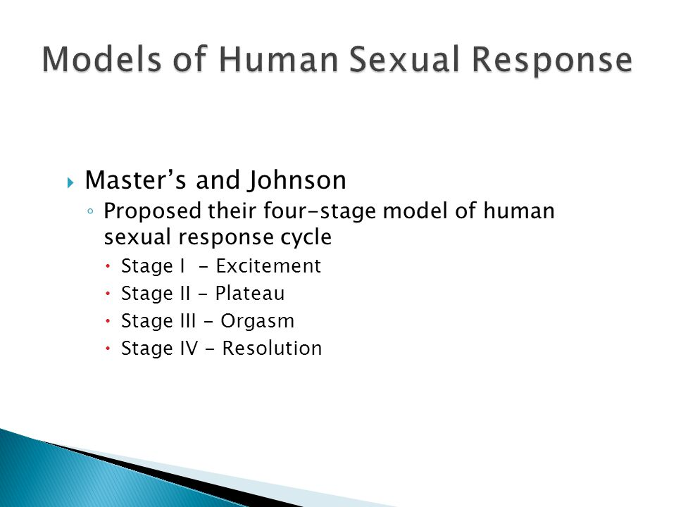  Master's and Johnson ◦ Proposed their four-stage model of human sexual response cycle  Stage I - Excitement  Stage II - Plateau  Stage III - Orgasm  Stage IV - Resolution