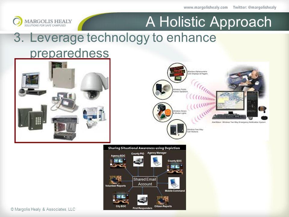 © Margolis Healy & Associates, LLC A Holistic Approach 3.Leverage technology to enhance preparedness