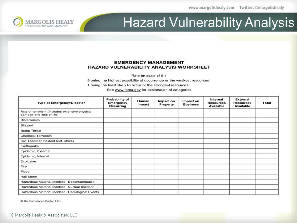 © Margolis Healy & Associates, LLC Hazard Vulnerability Analysis
