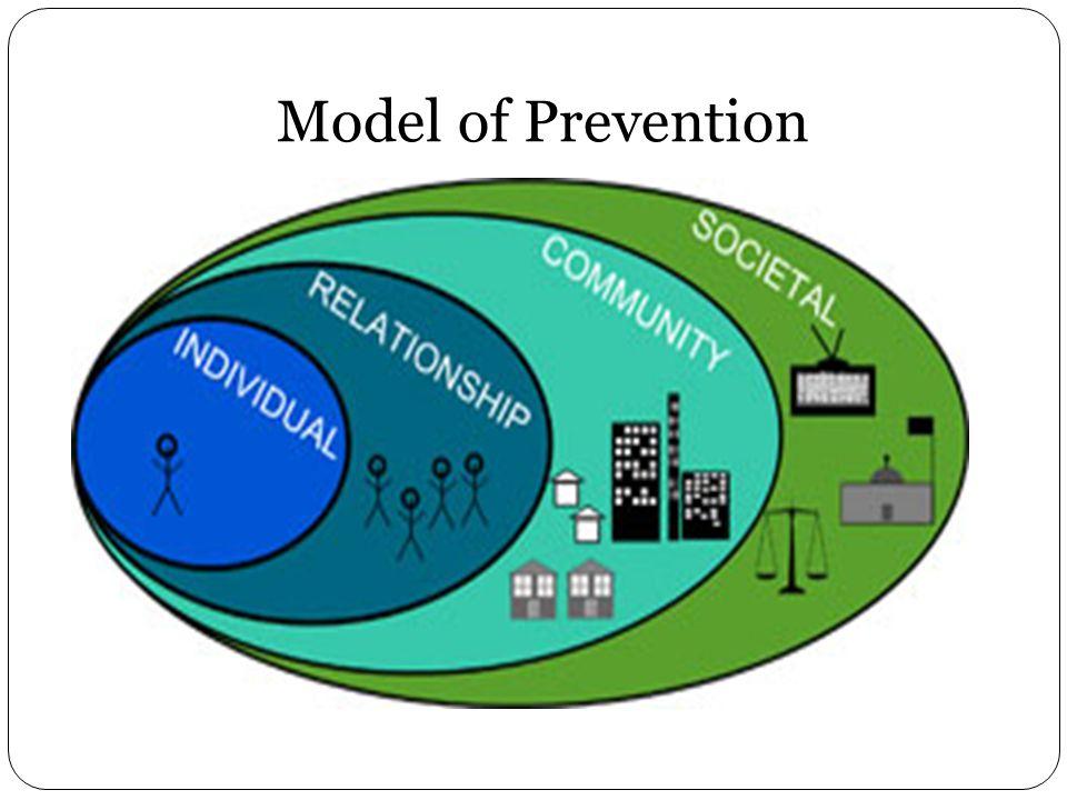 Model of Prevention
