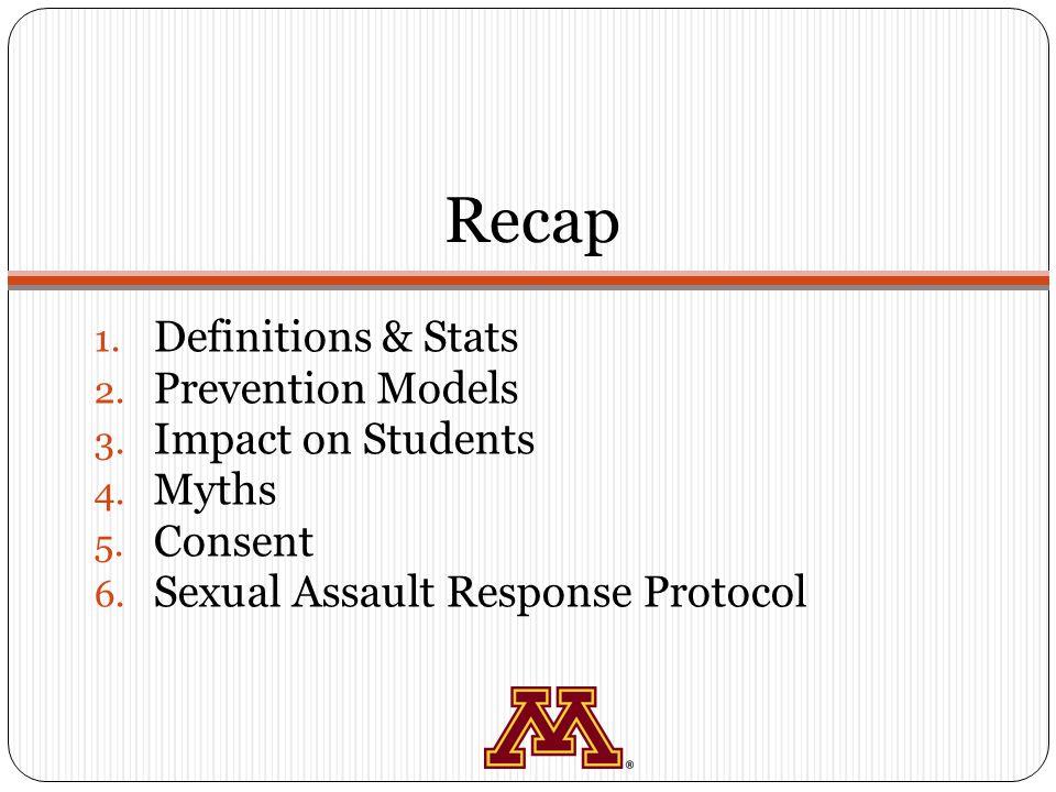 Recap 1. Definitions & Stats 2. Prevention Models 3.