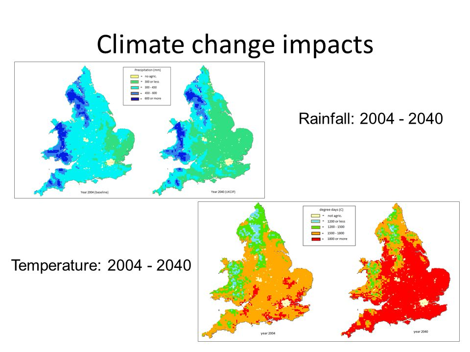 Climate change impacts Rainfall: 2004 - 2040 Temperature: 2004 - 2040