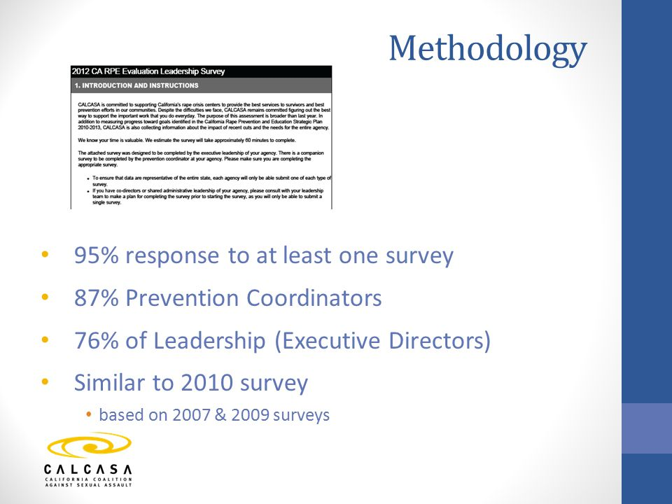 Methodology 95% response to at least one survey 87% Prevention Coordinators 76% of Leadership (Executive Directors) Similar to 2010 survey based on 2007 & 2009 surveys