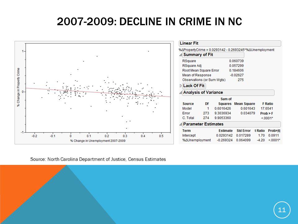 2007-2009: DECLINE IN CRIME IN NC 11 Source: North Carolina Department of Justice, Census Estimates