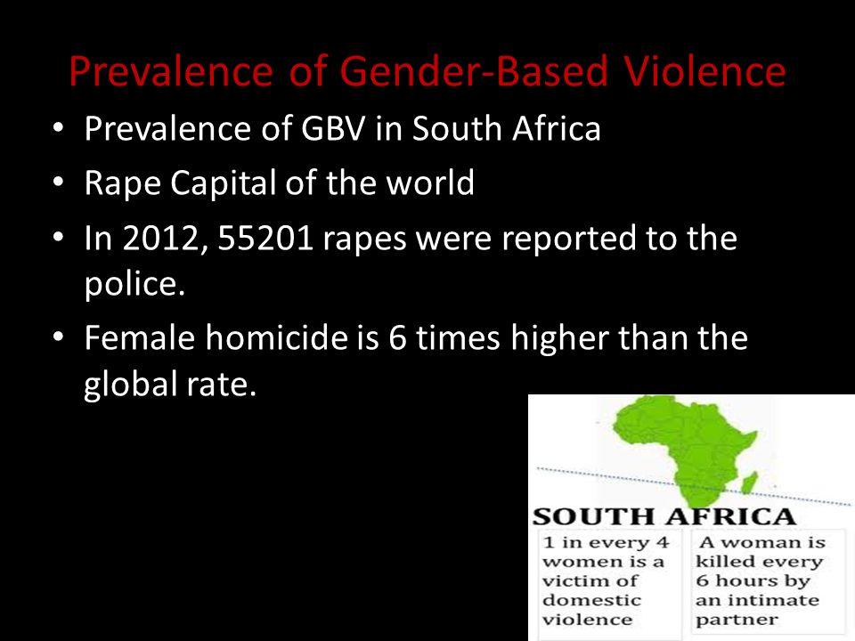 Gender-Based Violence at UKZN Mabel Palmer Residence Rape- 2007 Safety Review- 2007 GBV activism groups Security budget expanded