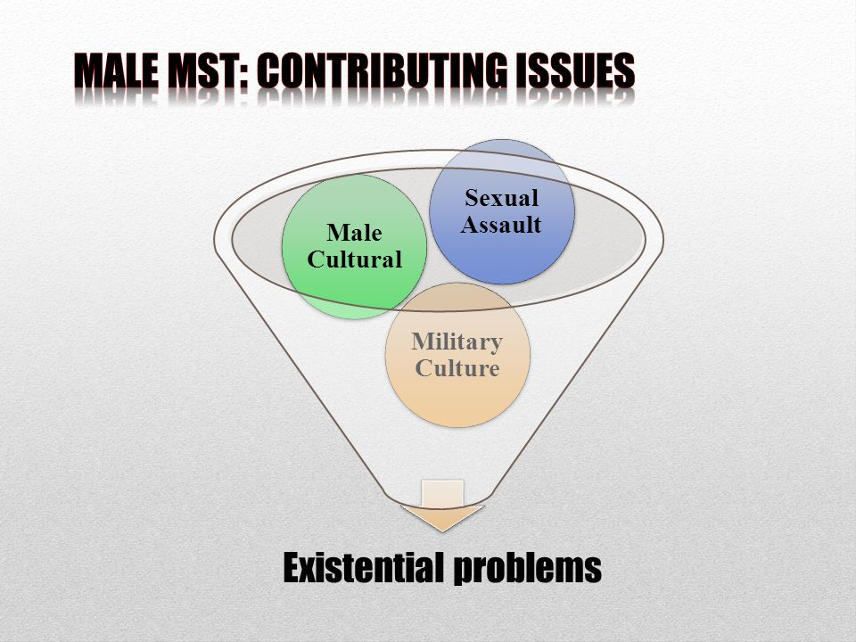 Existential problems Military Culture Male Cultural Sexual Assault