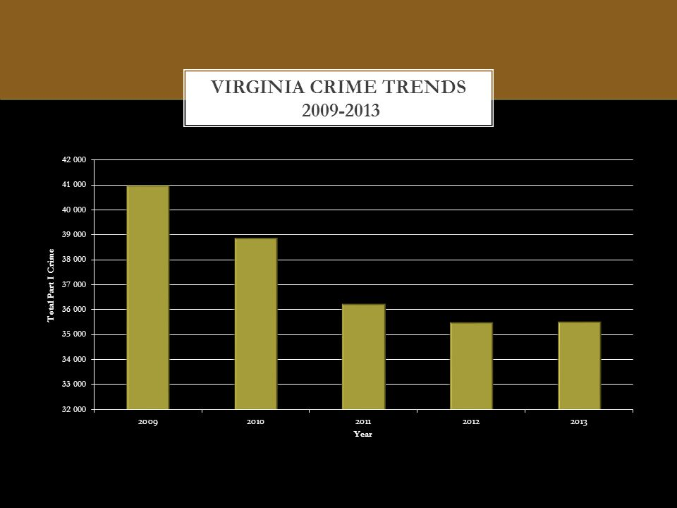 VIRGINIA CRIME TRENDS 2009-2013