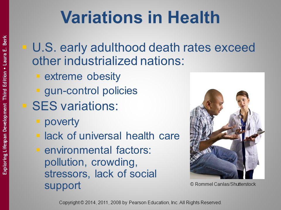 Variations in Health  U.S.