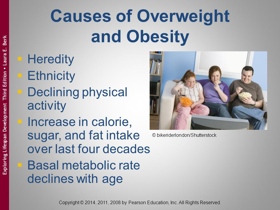 Causes of Overweight and Obesity  Heredity  Ethnicity  Declining physical activity  Increase in calorie, sugar, and fat intake over last four decades  Basal metabolic rate declines with age Copyright © 2014, 2011, 2008 by Pearson Education, Inc.