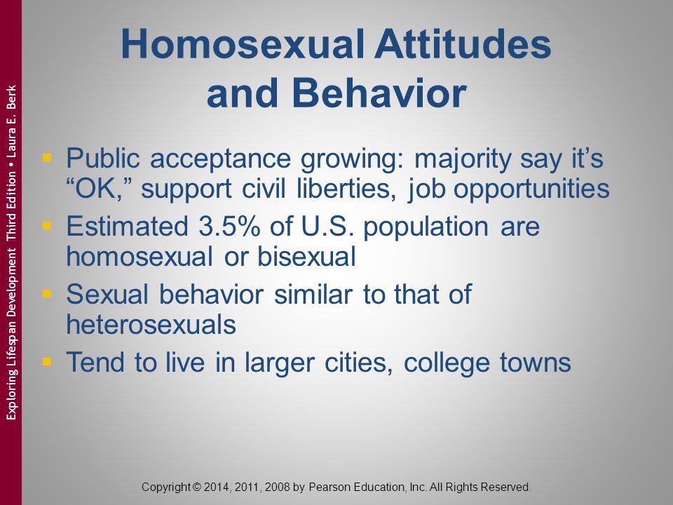 Homosexual Attitudes and Behavior  Public acceptance growing: majority say it's OK, support civil liberties, job opportunities  Estimated 3.5% of U.S.