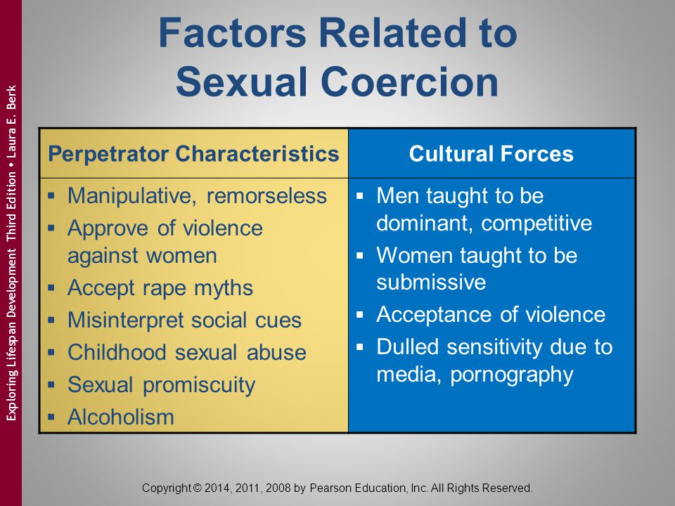 Factors Related to Sexual Coercion Perpetrator CharacteristicsCultural Forces  Manipulative, remorseless  Approve of violence against women  Accept rape myths  Misinterpret social cues  Childhood sexual abuse  Sexual promiscuity  Alcoholism  Men taught to be dominant, competitive  Women taught to be submissive  Acceptance of violence  Dulled sensitivity due to media, pornography Copyright © 2014, 2011, 2008 by Pearson Education, Inc.