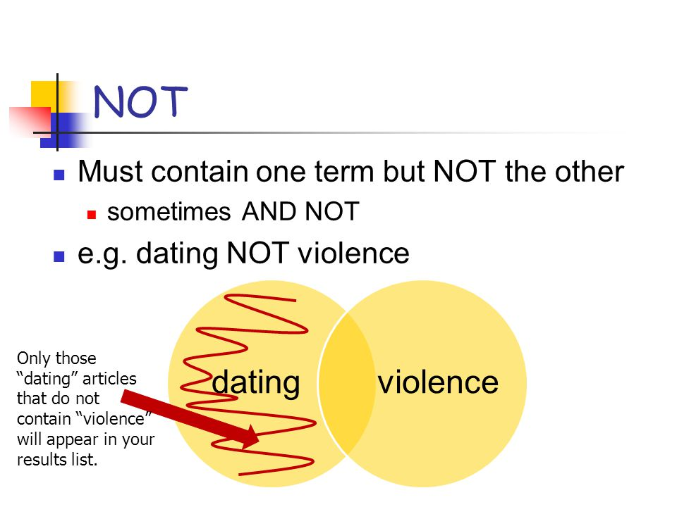 "NOT Must contain one term but NOT the other sometimes AND NOT e.g. dating NOT violence datingviolence Only those ""dating"" articles that do not contain"