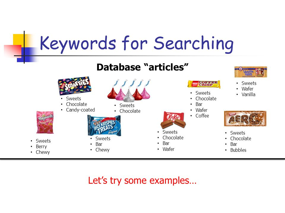 Keywords for Searching Let's try some examples… Database articles Sweets Chocolate Bar Bubbles Sweets Chocolate Bar Wafer Sweets Chocolate Bar Wafer Coffee Sweets Chocolate Candy-coated Sweets Berry Chewy Sweets Chocolate Sweets Bar Chewy Sweets Wafer Vanilla