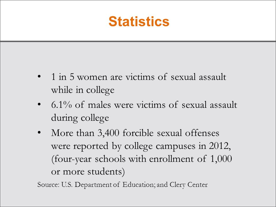 Statistics 1 in 5 women are victims of sexual assault while in college 6.1% of males were victims of sexual assault during college More than 3,400 forcible sexual offenses were reported by college campuses in 2012, (four-year schools with enrollment of 1,000 or more students) Source: U.S.