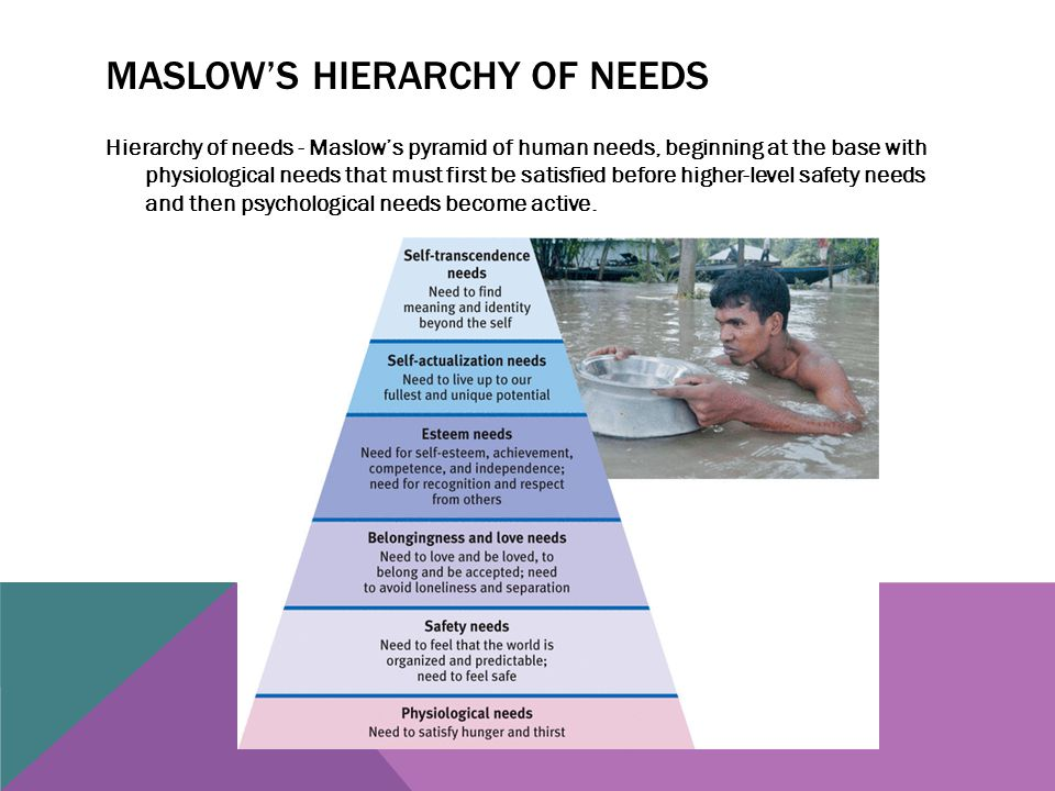 MASLOW'S HIERARCHY OF NEEDS Hierarchy of needs - Maslow's pyramid of human needs, beginning at the base with physiological needs that must first be sa