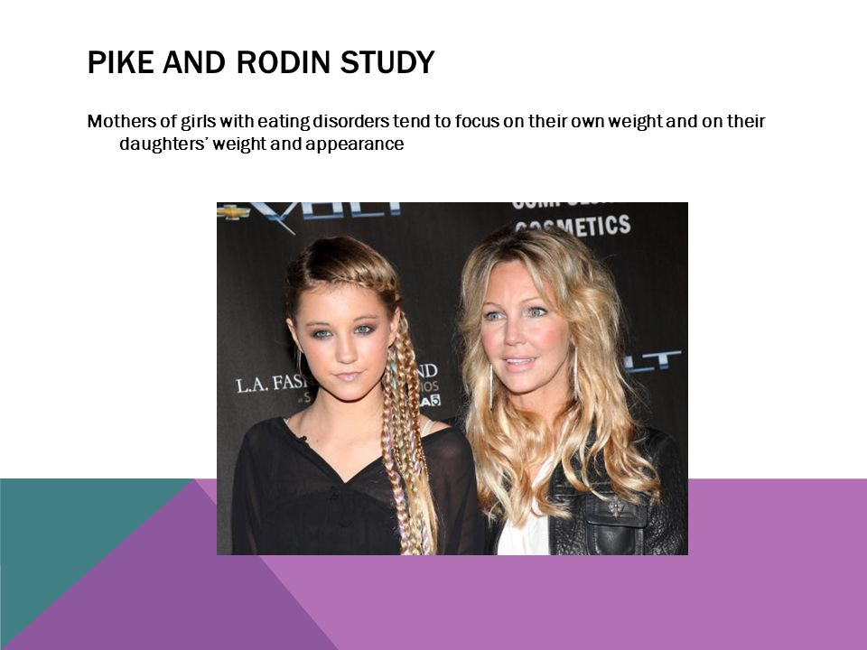 PIKE AND RODIN STUDY Mothers of girls with eating disorders tend to focus on their own weight and on their daughters' weight and appearance
