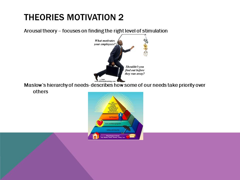 THEORIES MOTIVATION 2 Arousal theory – focuses on finding the right level of stimulation Maslow's hierarchy of needs- describes how some of our needs