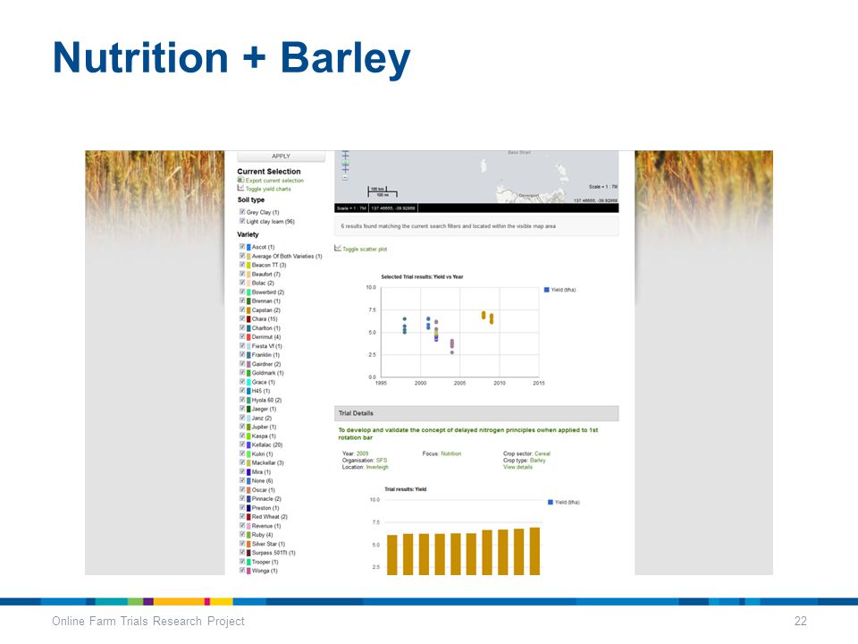 Nutrition + Barley Online Farm Trials Research Project22