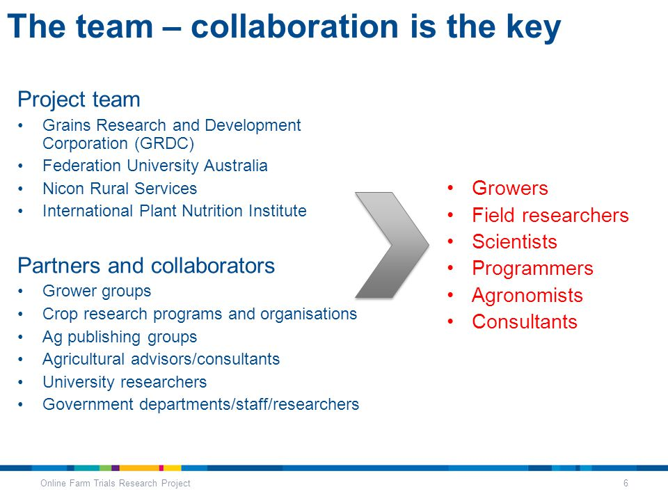 The team – collaboration is the key Project team Grains Research and Development Corporation (GRDC) Federation University Australia Nicon Rural Services International Plant Nutrition Institute Partners and collaborators Grower groups Crop research programs and organisations Ag publishing groups Agricultural advisors/consultants University researchers Government departments/staff/researchers Online Farm Trials Research Project6 Growers Field researchers Scientists Programmers Agronomists Consultants