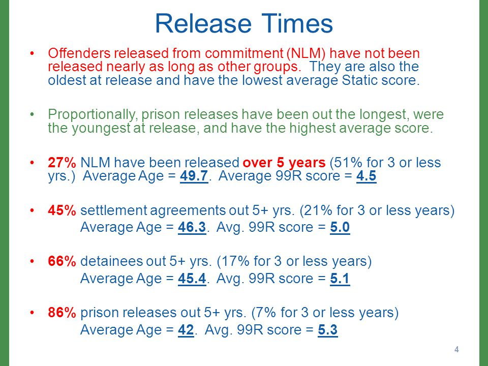 Release Times Offenders released from commitment (NLM) have not been released nearly as long as other groups.