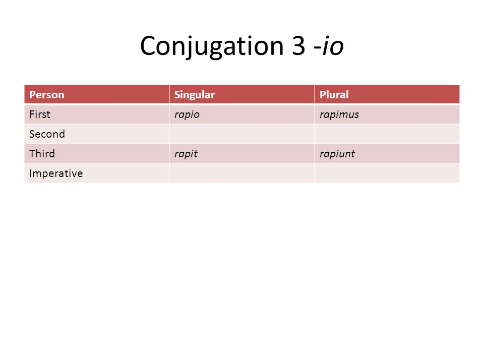 Conjugation 3 -io PersonSingularPlural Firstrapiorapimus Second Thirdrapitrapiunt Imperative