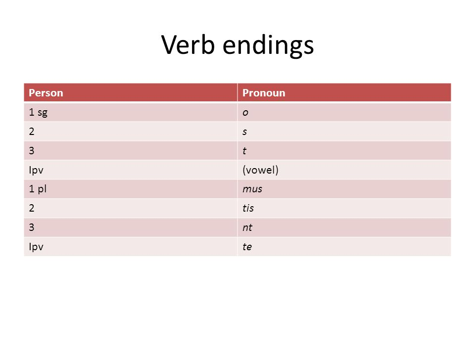 Verb endings PersonPronoun 1 sgo 2s 3t Ipv(vowel) 1 plmus 2tis 3nt Ipvte