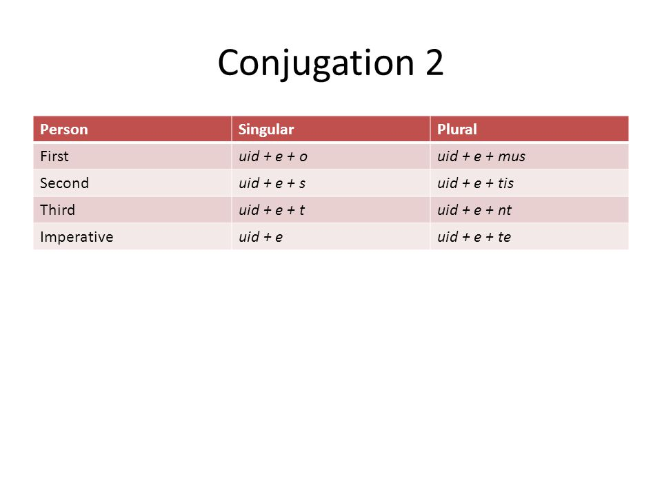 Conjugation 2 PersonSingularPlural Firstuid + e + ouid + e + mus Seconduid + e + suid + e + tis Thirduid + e + tuid + e + nt Imperativeuid + euid + e + te