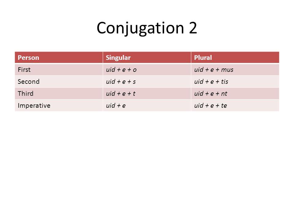 Conjugation 2 PersonSingularPlural Firstuideouidemus Seconduidesuidetis Thirduidetuident Imperativeuideuidete