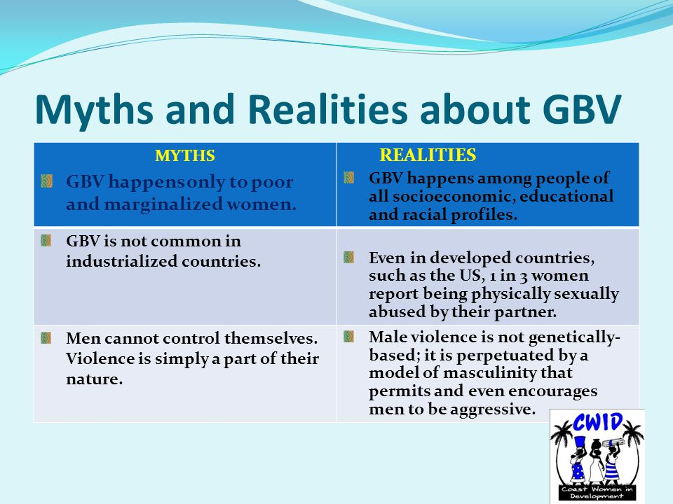 Myths and Realities about GBV MYTHS GBV happens only to poor and marginalized women.