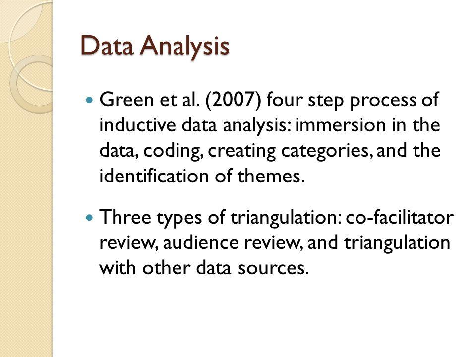 Data Analysis Green et al.