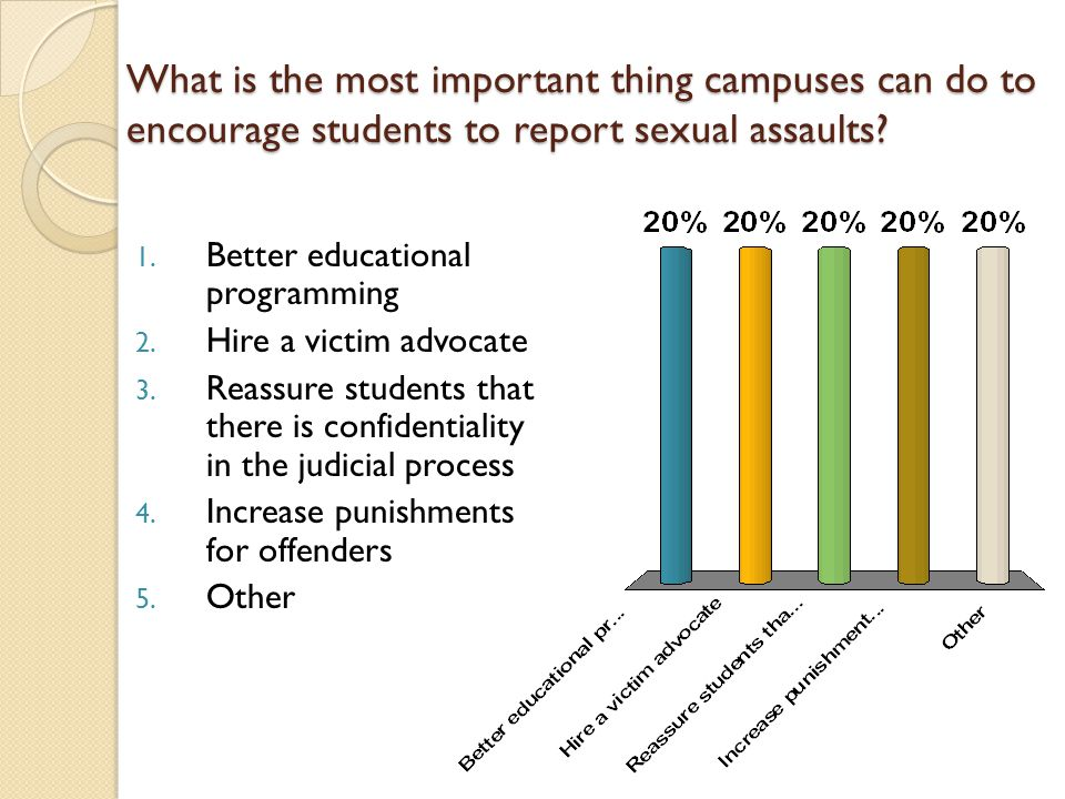 What is the most important thing campuses can do to encourage students to report sexual assaults.