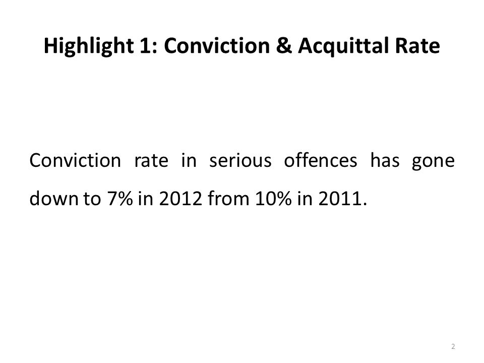 Highlight 1: Conviction & Acquittal Rate Conviction rate in serious offences has gone down to 7% in 2012 from 10% in 2011.
