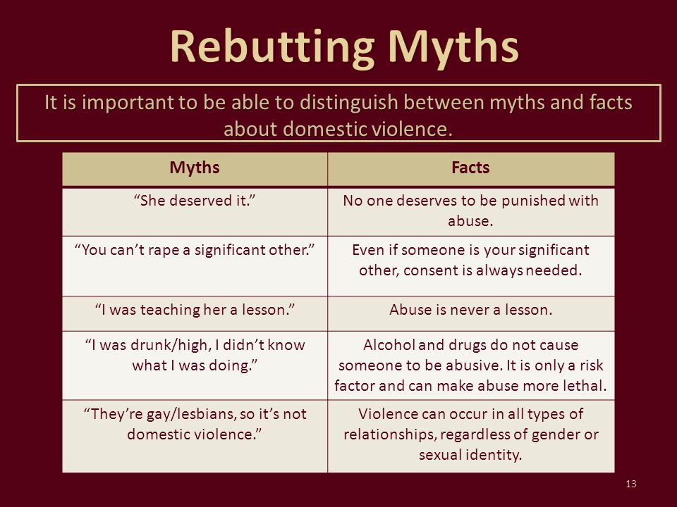 "It is important to be able to distinguish between myths and facts about domestic violence. 13 MythsFacts ""She deserved it.""No one deserves to be punis"